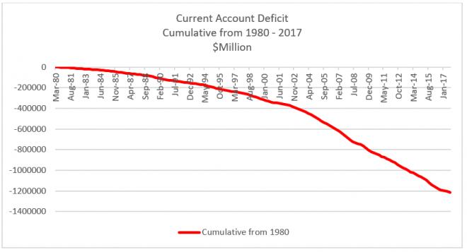 Fed tror pa langsam uppgang