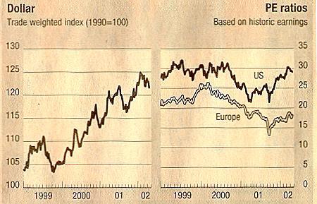 Fransk arbetsloshet 10 5 procent