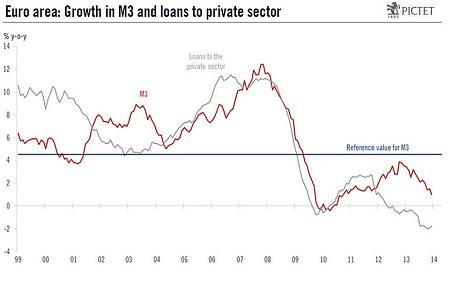 Liten risk for inflation