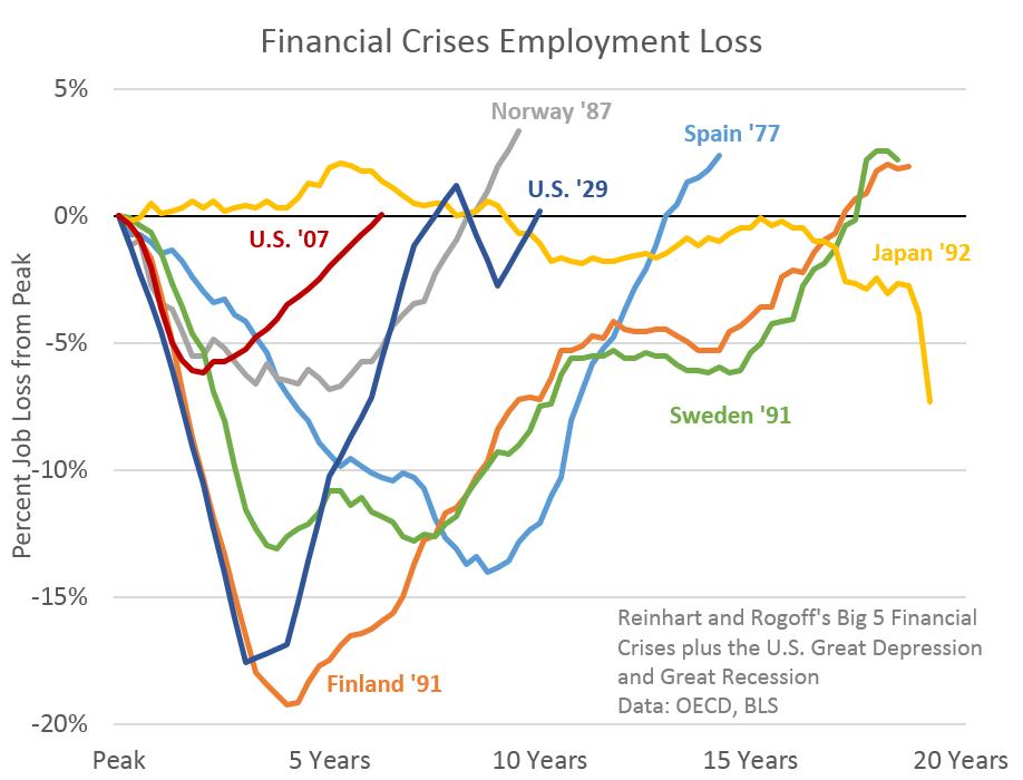 Nya moten for att dampa eurokrisen
