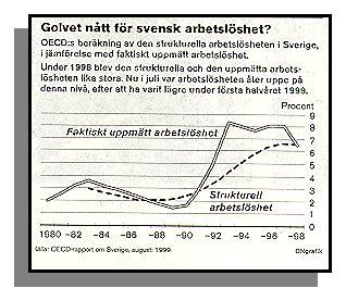 Ekonomiska kriser i historien